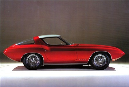 1963_Ford_Cougar-II_01