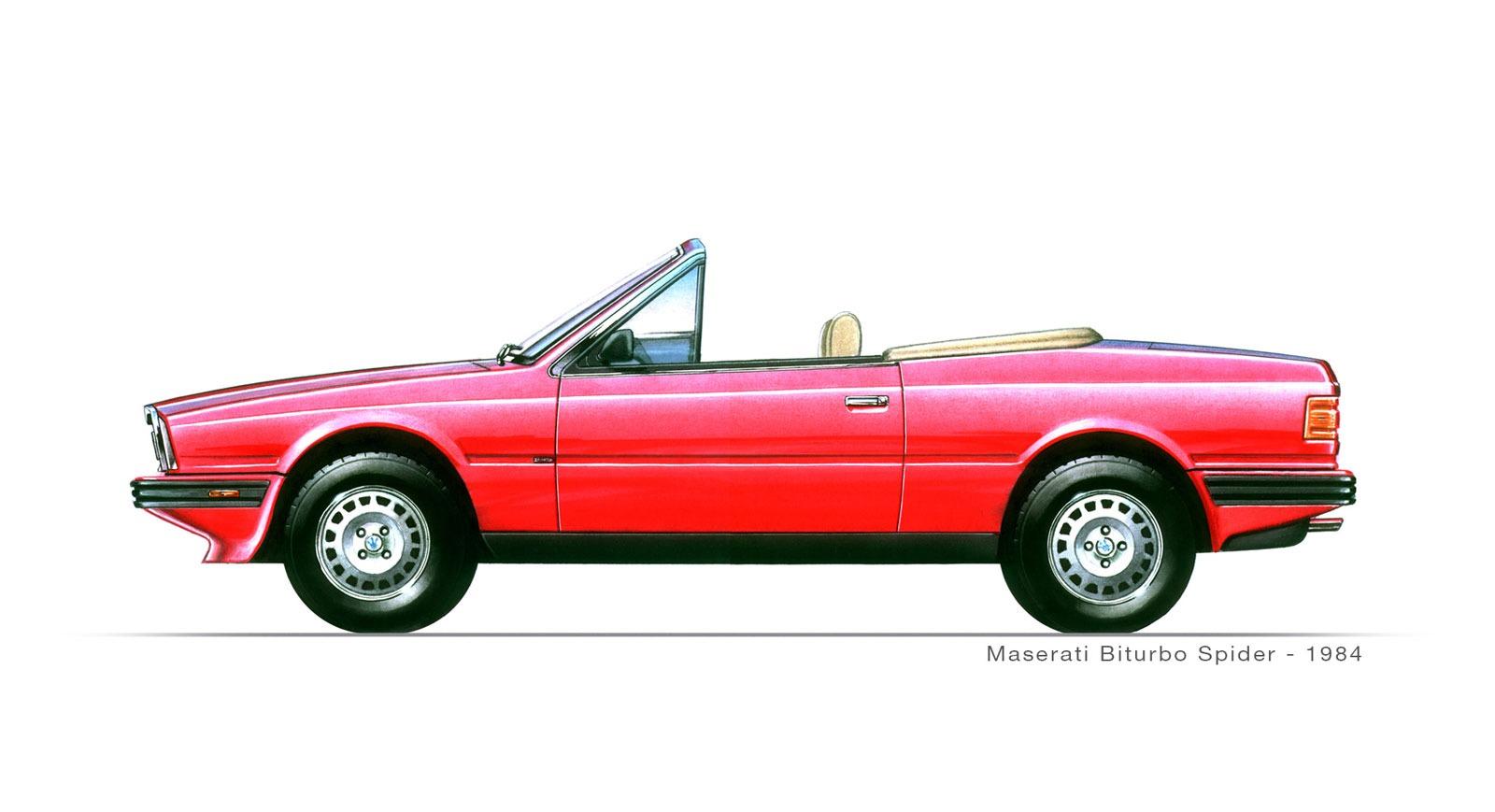 Maserati - Biturbo Spyder   www.carrozzieri-italiani.com